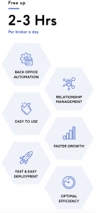 graphic with benefits of broker software