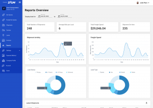 reports and analytics dashboard in broker software